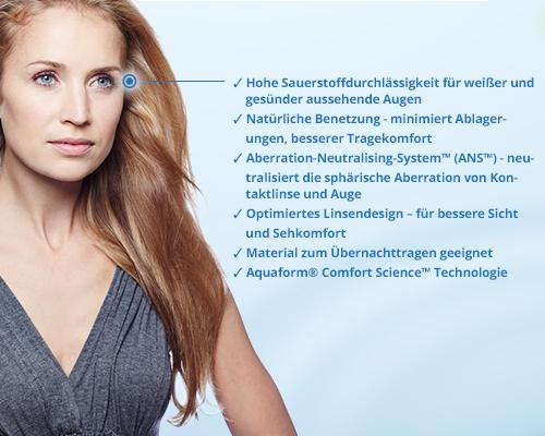 Coopervision Kontaktlinsen Und Pflege Lensbest