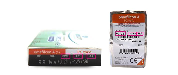 brillenstärke kontaktlinsen umrechnen